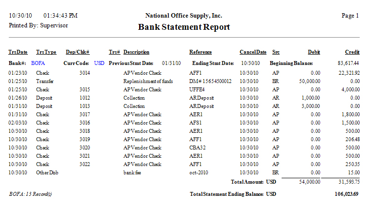 bank statement The dojo toolkit -- iframe_historyhtml this file is used in dojo's back/fwd button management.