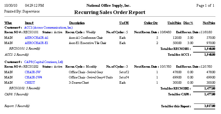 AccountMate Business Management and Accounting Software – Sales Status Report